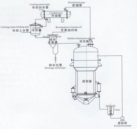 提取工艺1.JPG